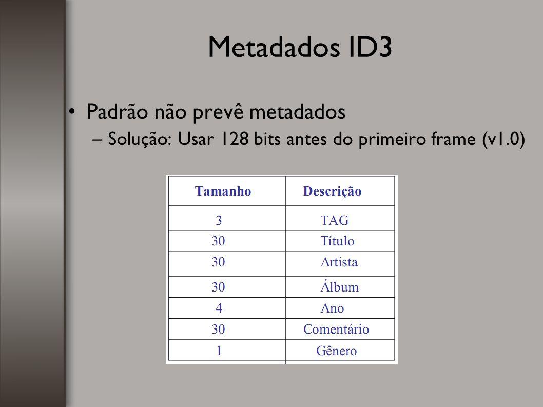 Metadados ID3 Padrão não prevê metadados