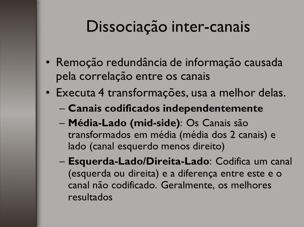Dissociação inter-canais