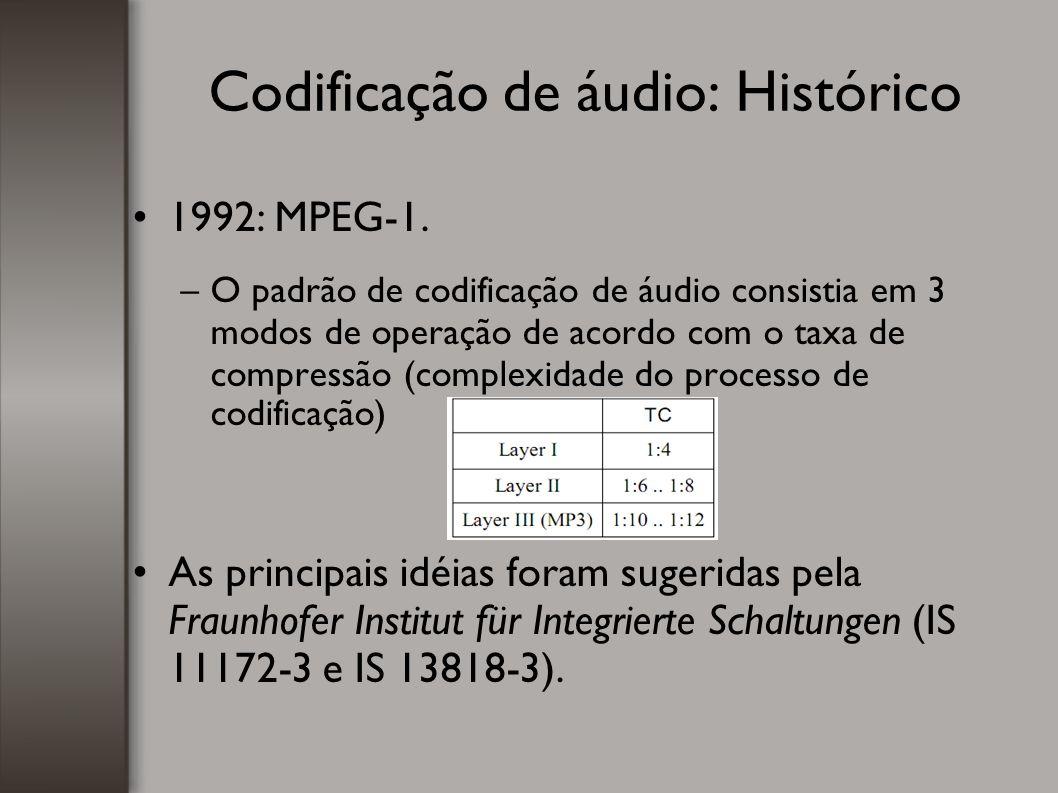 Codificação de áudio: Histórico