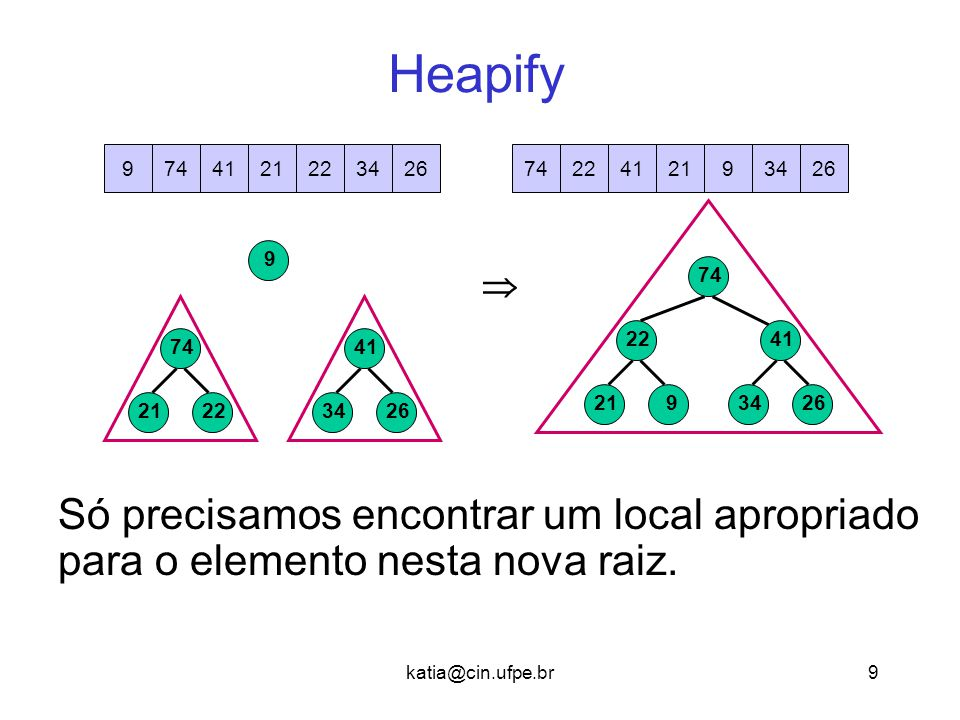 Heapify 9. 74. 41. 21. 22. 34. 26. 74. 22. 41. 21. 9. 34. 26. 9.  74. 22. 41. 74.