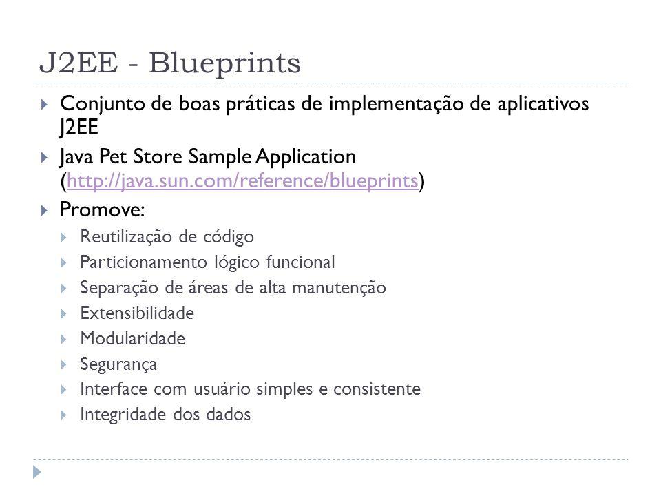 J2EE - Blueprints Conjunto de boas práticas de implementação de aplicativos J2EE.