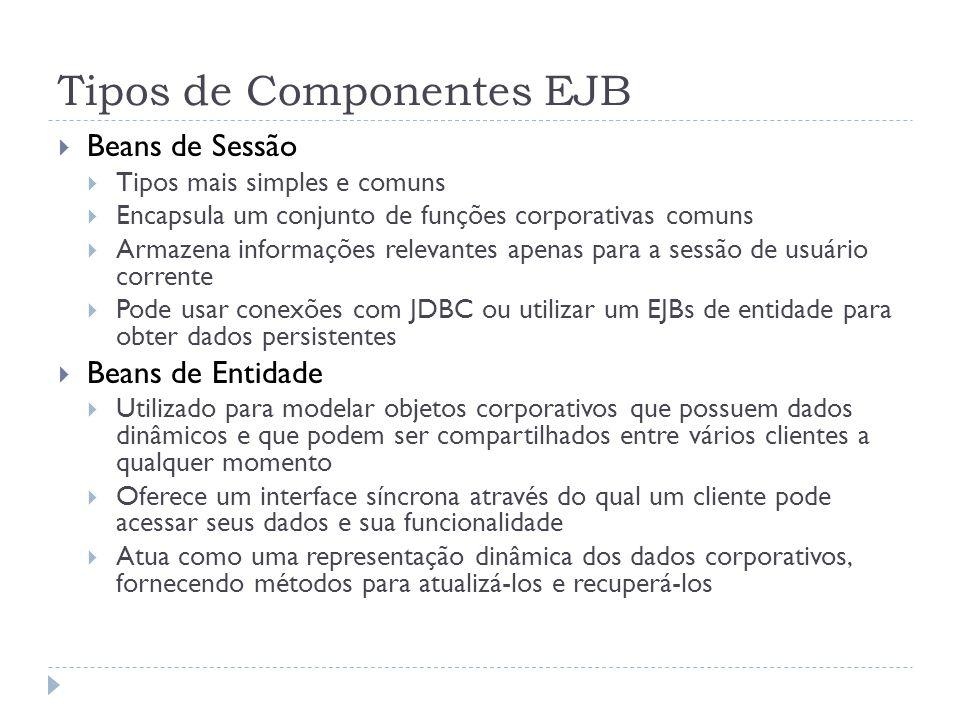 Tipos de Componentes EJB