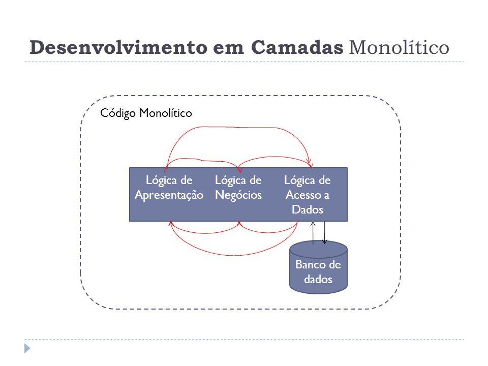 Desenvolvimento em Camadas Monolítico
