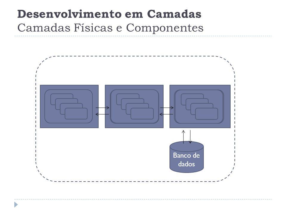 Desenvolvimento em Camadas Camadas Físicas e Componentes