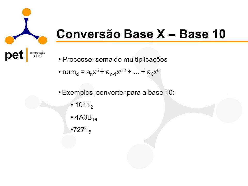 Conversão Base X – Base 10 Processo: soma de multiplicações