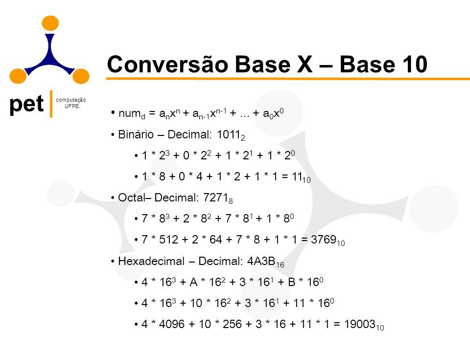 Conversão Base X – Base 10 numd = anxn + an-1xn-1 + ... + a0x0
