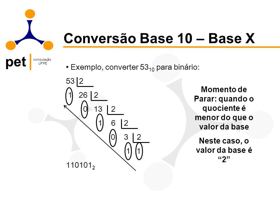 Conversão Base 10 – Base X Exemplo, converter 5310 para binário: 53 2