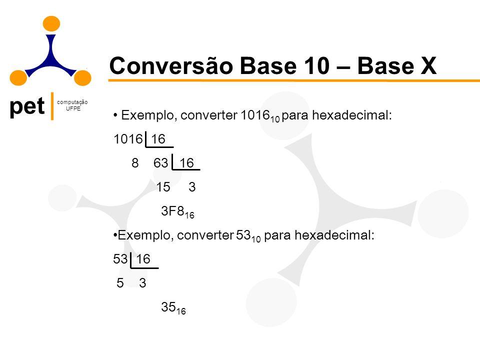 Conversão Base 10 – Base X Exemplo, converter 101610 para hexadecimal: