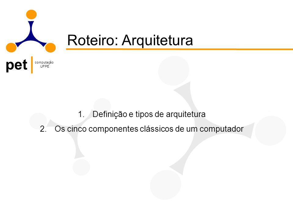 Roteiro: Arquitetura Definição e tipos de arquitetura