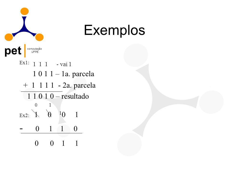 Exemplos Ex1: 1 1 1 - vai 1. 1 0 1 1 – 1a. parcela. + 1 1 1 1 - 2a. parcela. 1 1 0 1 0 – resultado.