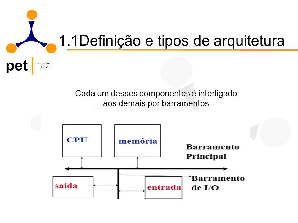 1.1Definição e tipos de arquitetura