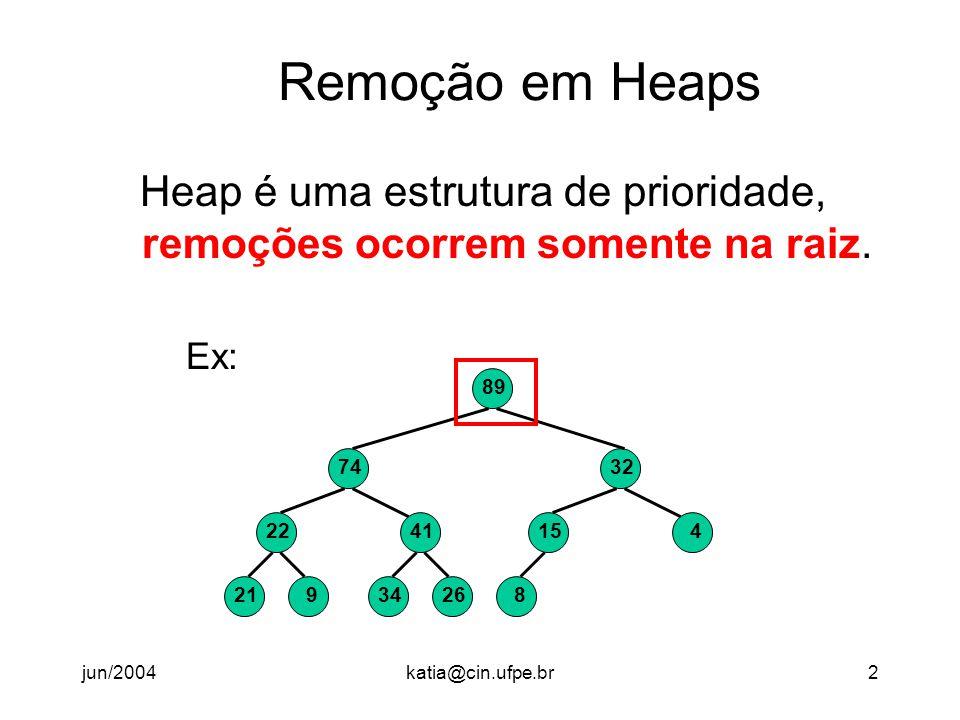 Remoção em Heaps remoções ocorrem somente na raiz.