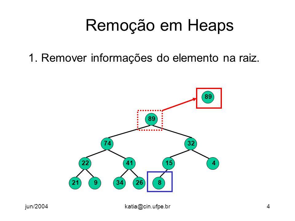 Remoção em Heaps 1. Remover informações do elemento na raiz. 89 89 74