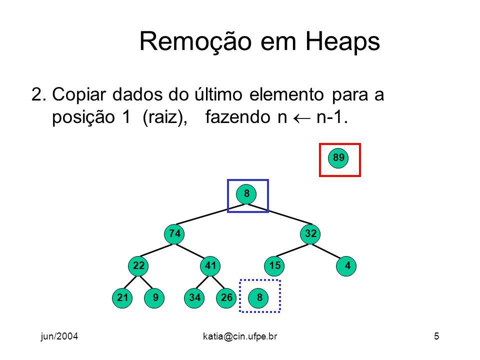 Remoção em Heaps 2. Copiar dados do último elemento para a