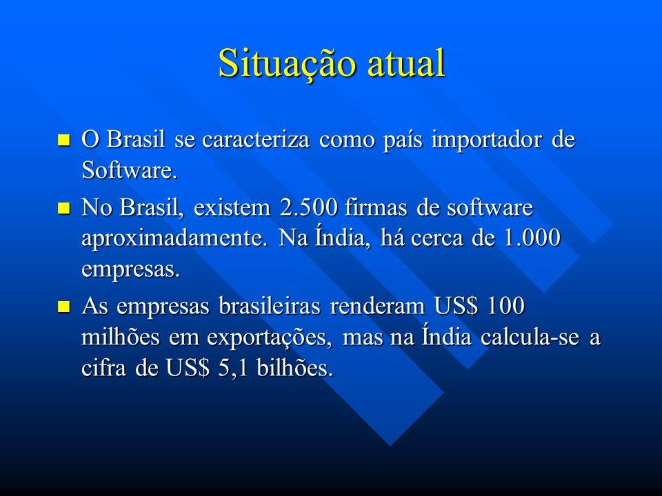 Situação atual O Brasil se caracteriza como país importador de Software.