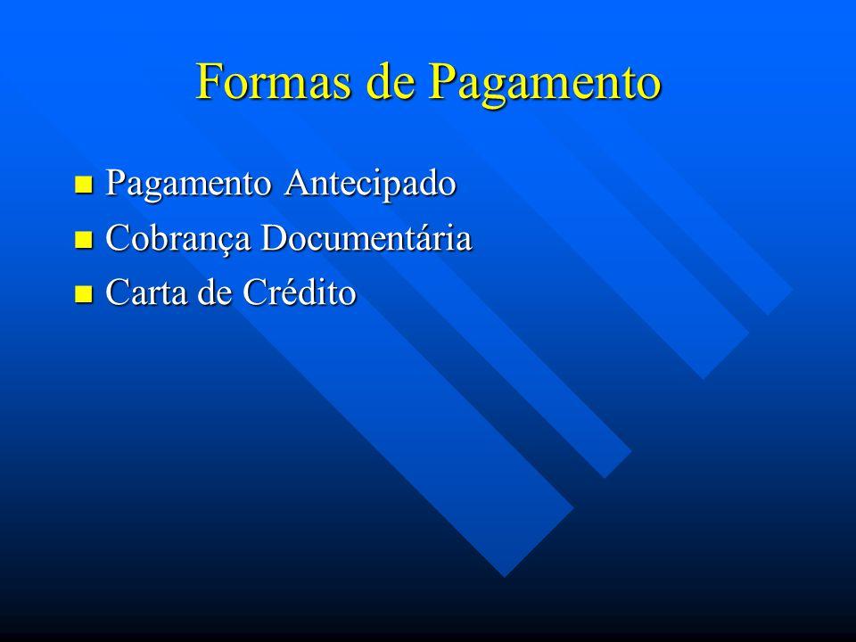 Formas de Pagamento Pagamento Antecipado Cobrança Documentária