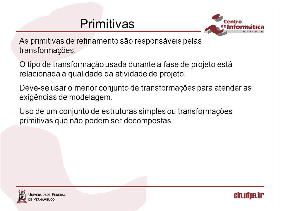 Primitivas As primitivas de refinamento são responsáveis pelas transformações.