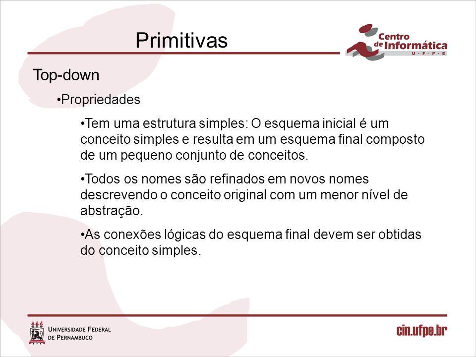 Primitivas Top-down Propriedades