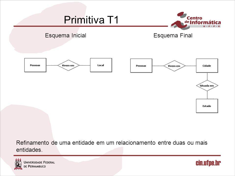 Primitiva T1 Esquema Inicial Esquema Final