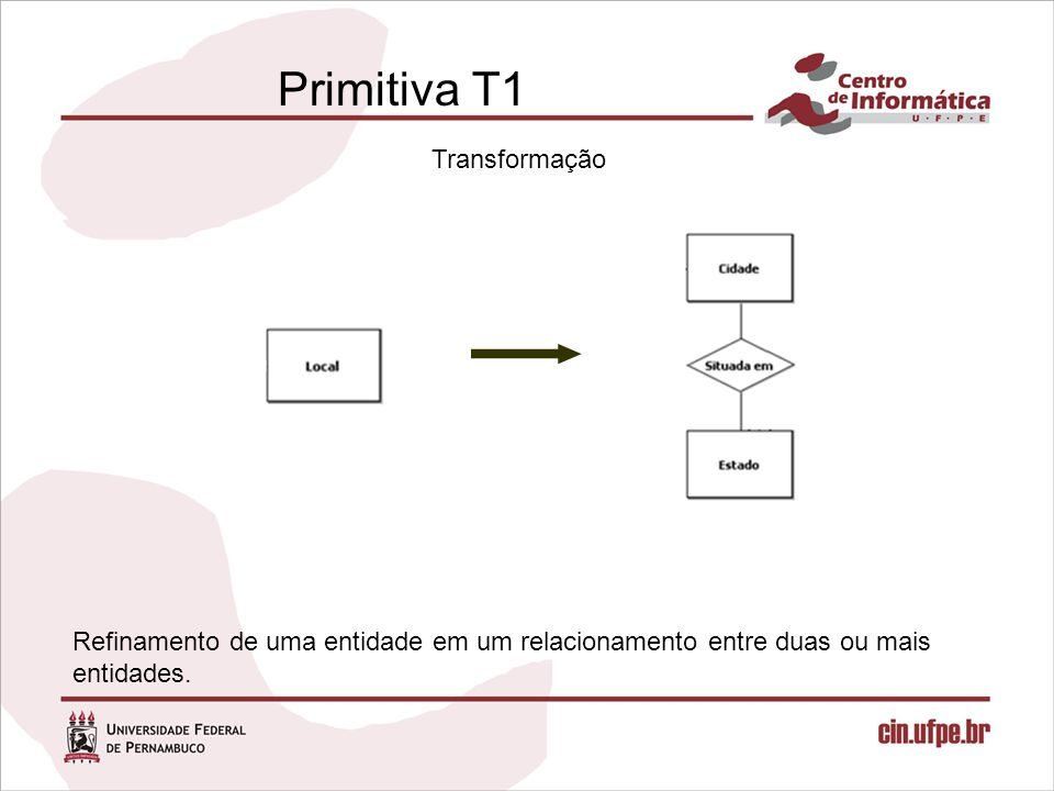 Primitiva T1 Transformação
