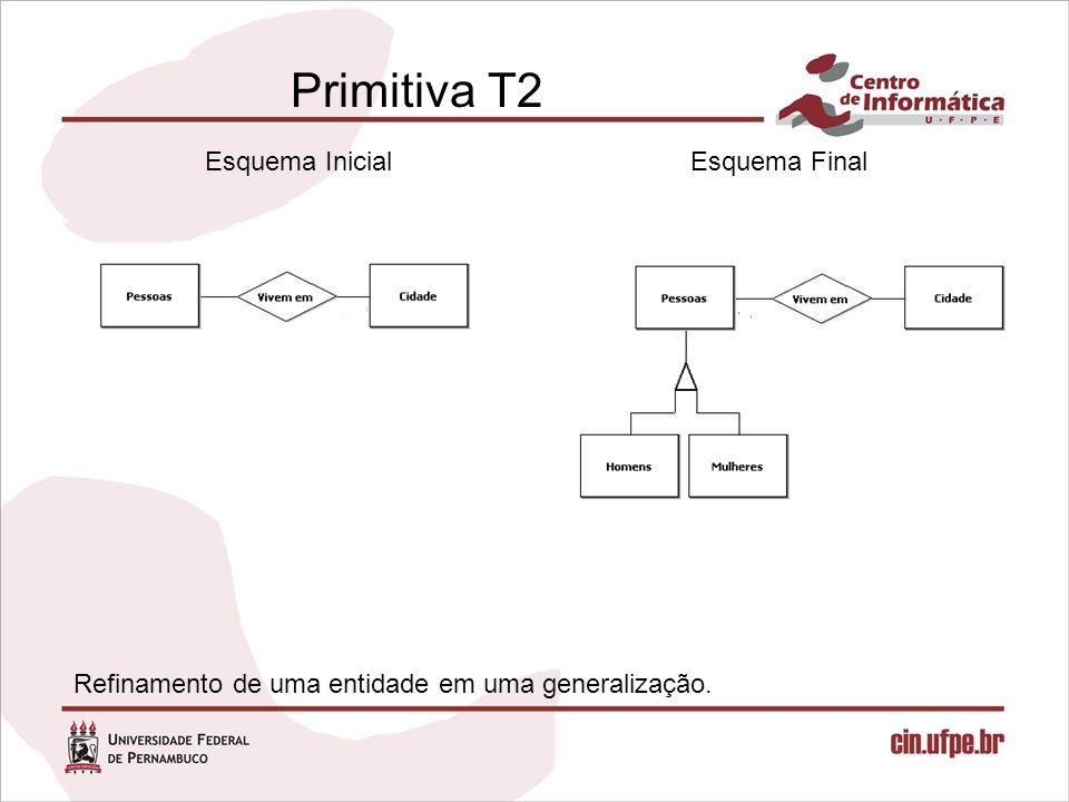 Primitiva T2 Esquema Inicial Esquema Final