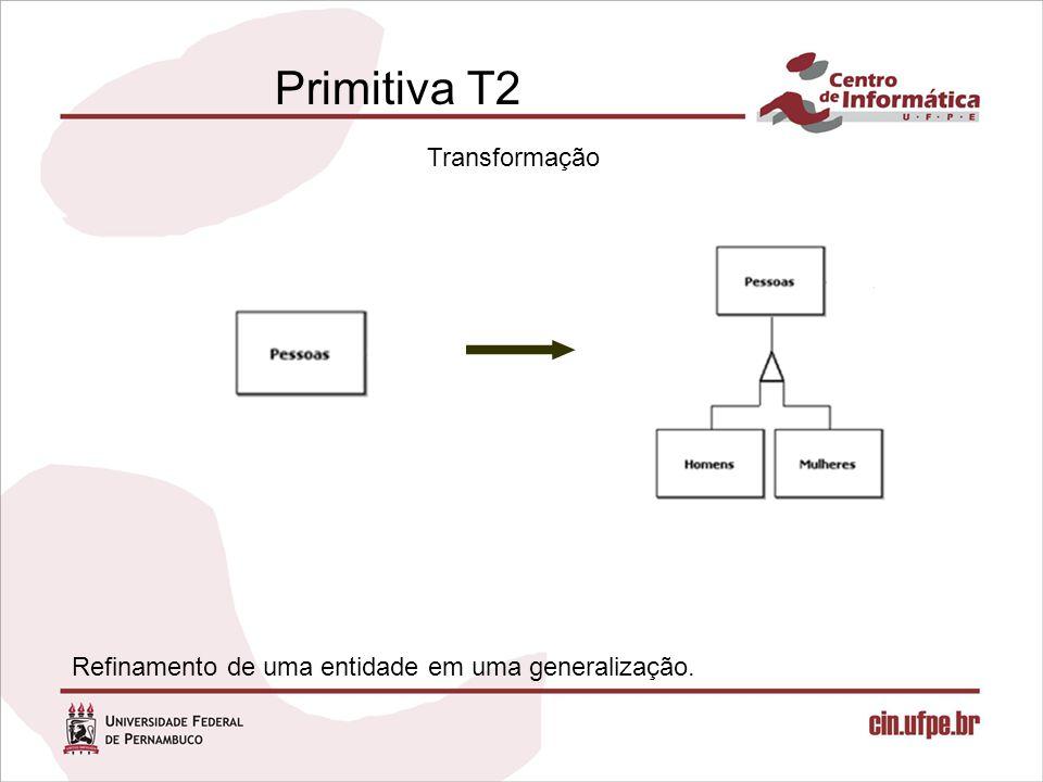 Primitiva T2 Transformação
