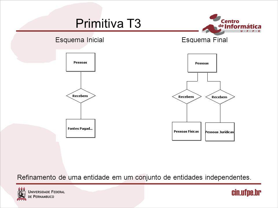 Primitiva T3 Esquema Inicial Esquema Final