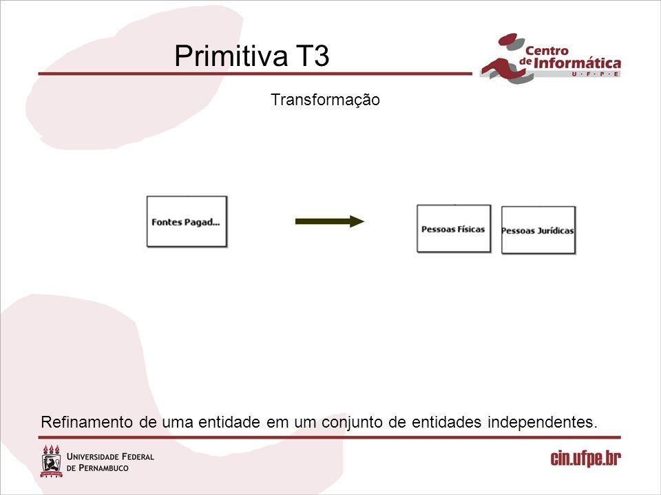 Primitiva T3 Transformação