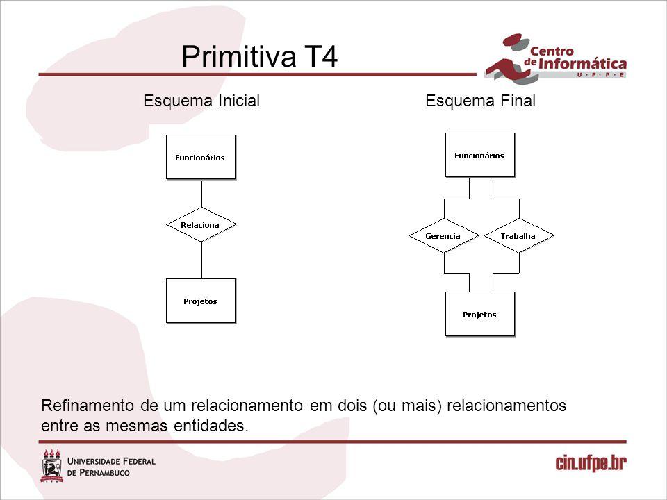 Primitiva T4 Esquema Inicial Esquema Final