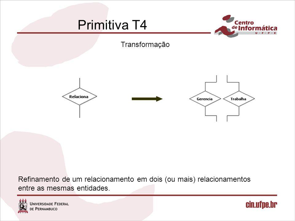 Primitiva T4 Transformação