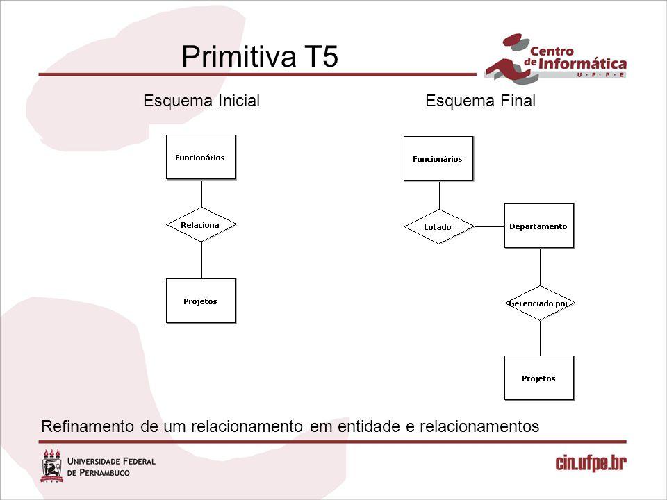 Primitiva T5 Esquema Inicial Esquema Final