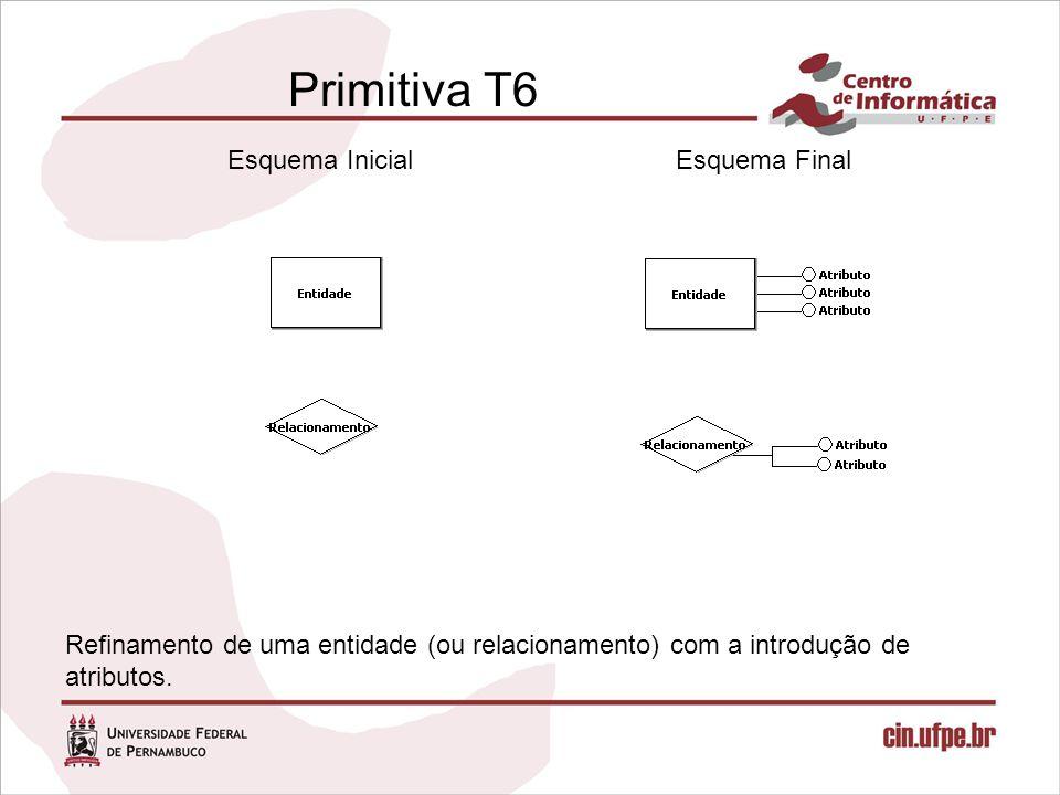 Primitiva T6 Esquema Inicial Esquema Final