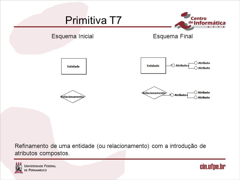 Primitiva T7 Esquema Inicial Esquema Final