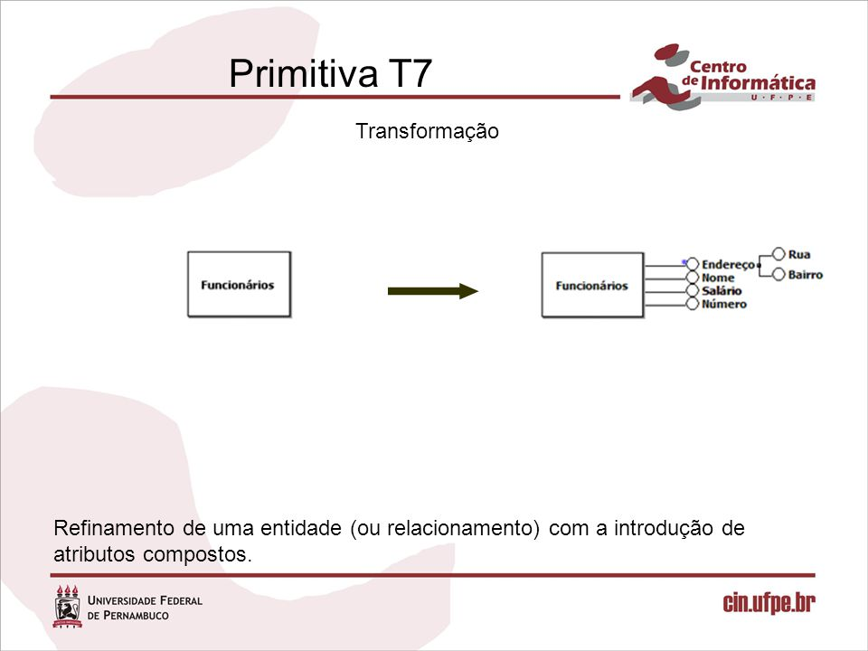 Primitiva T7 Transformação