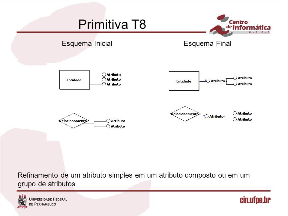 Primitiva T8 Esquema Inicial Esquema Final
