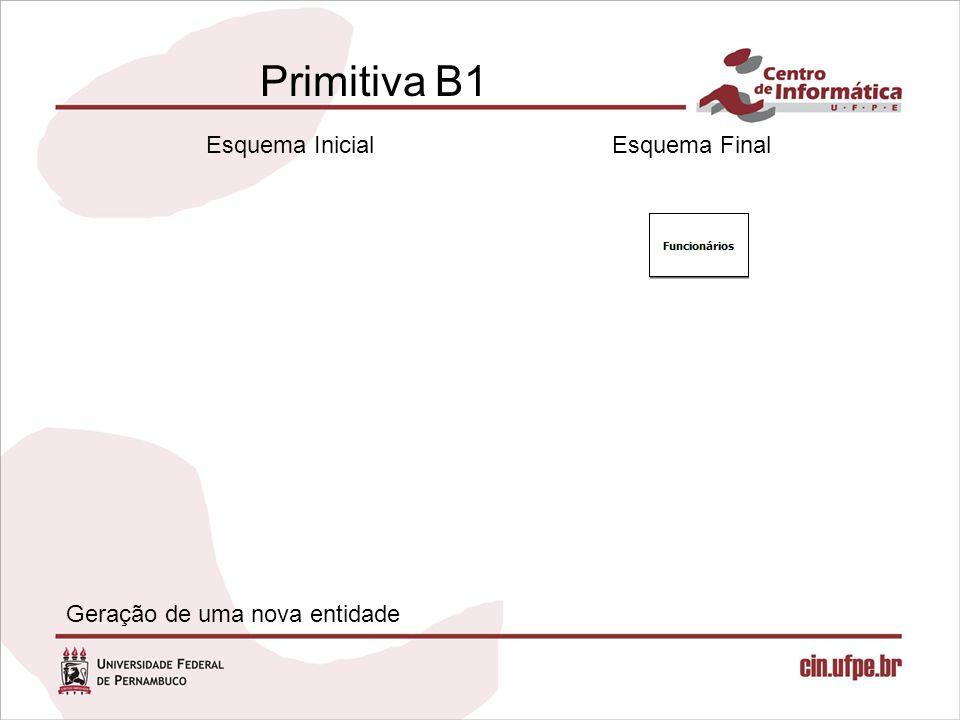 Primitiva B1 Esquema Inicial Esquema Final