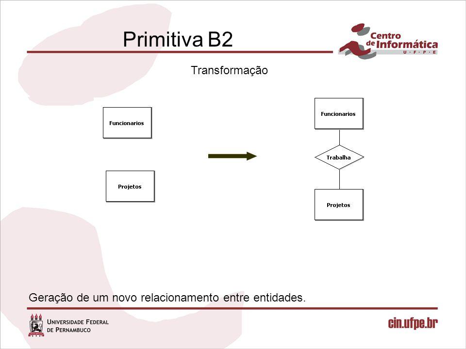 Primitiva B2 Transformação