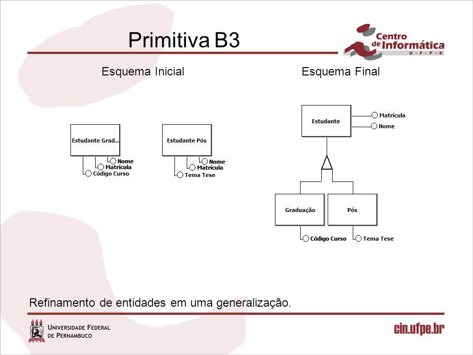 Primitiva B3 Esquema Inicial Esquema Final