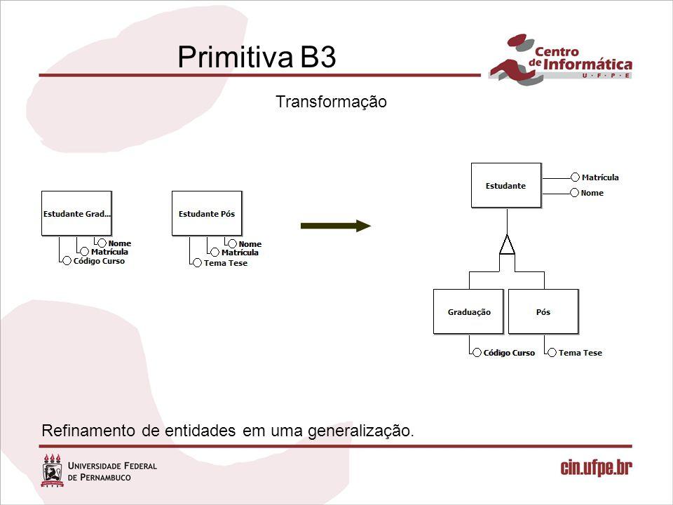 Primitiva B3 Transformação