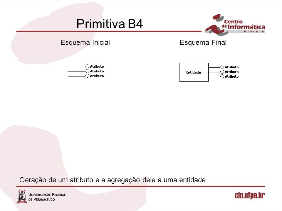 Primitiva B4 Esquema Inicial Esquema Final