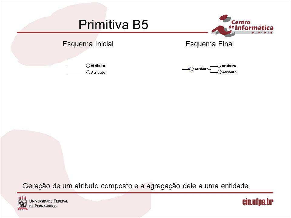 Primitiva B5 Esquema Inicial Esquema Final