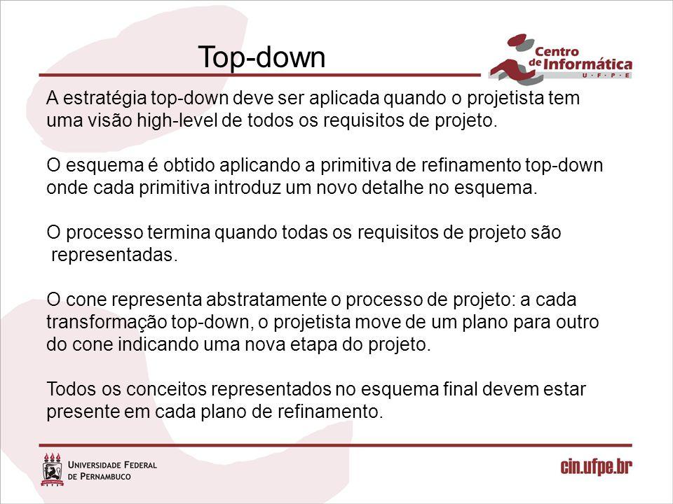 Top-down A estratégia top-down deve ser aplicada quando o projetista tem. uma visão high-level de todos os requisitos de projeto.