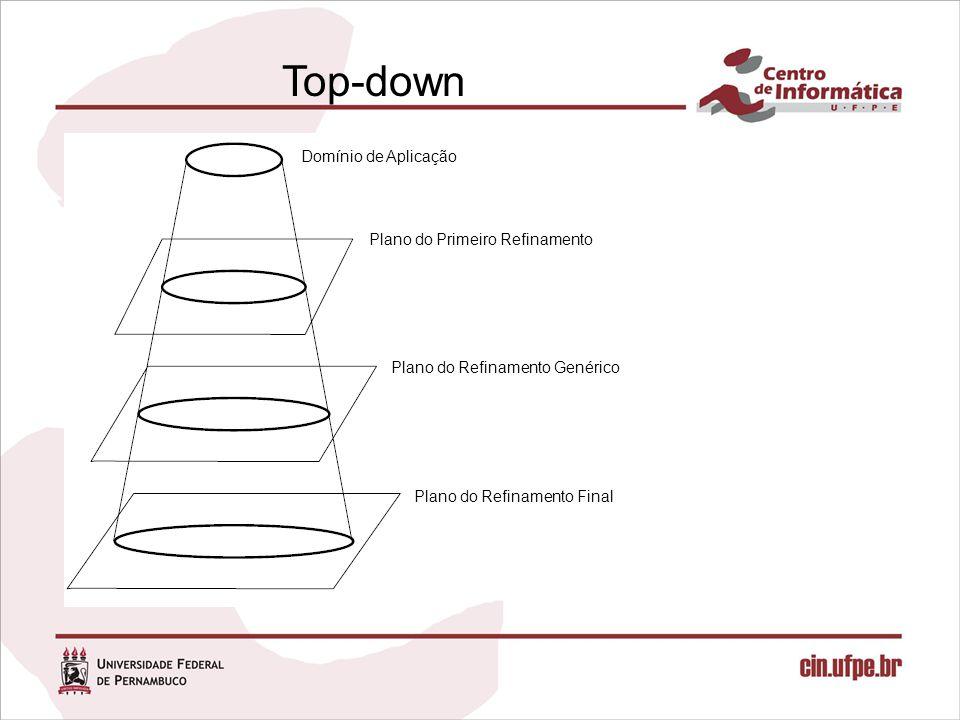 Top-down Domínio de Aplicação Plano do Primeiro Refinamento