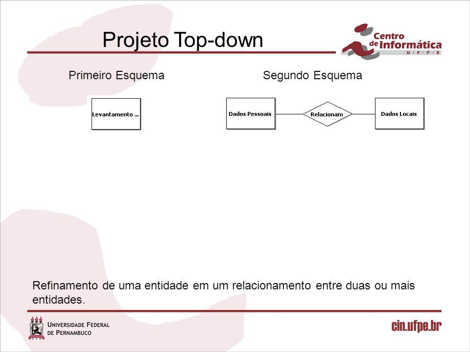 Projeto Top-down Primeiro Esquema Segundo Esquema