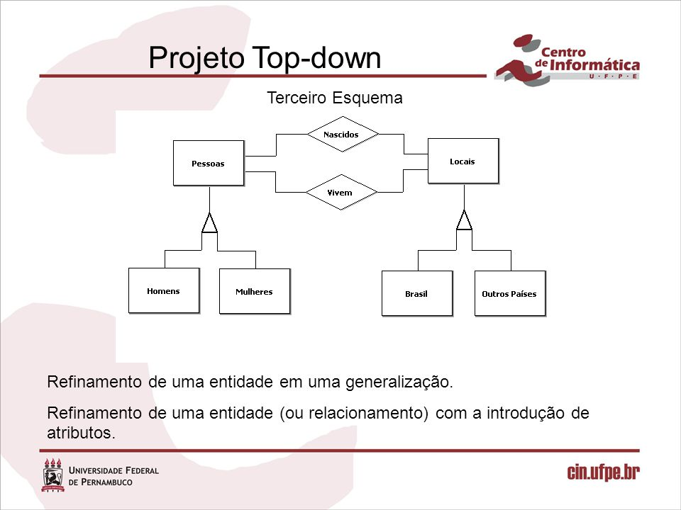 Projeto Top-down Terceiro Esquema