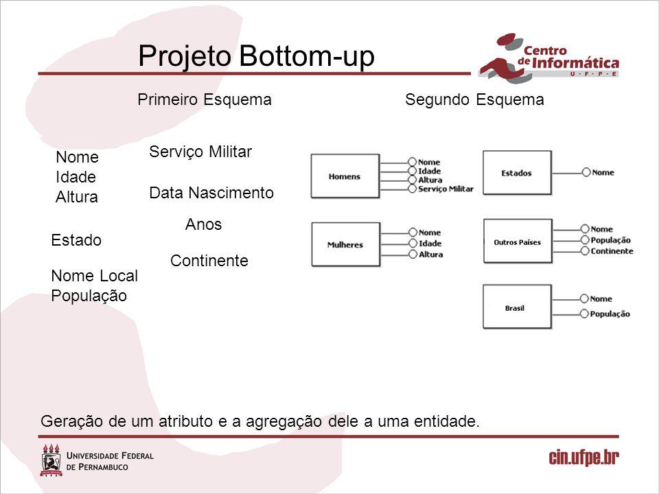 Projeto Bottom-up Primeiro Esquema Segundo Esquema Serviço Militar