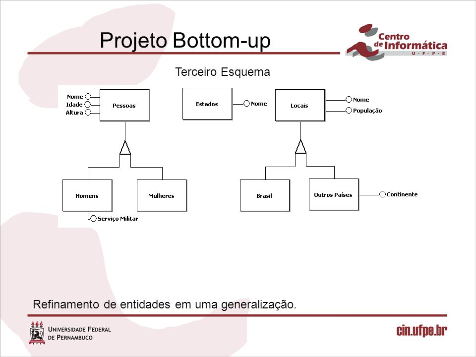 Projeto Bottom-up Terceiro Esquema