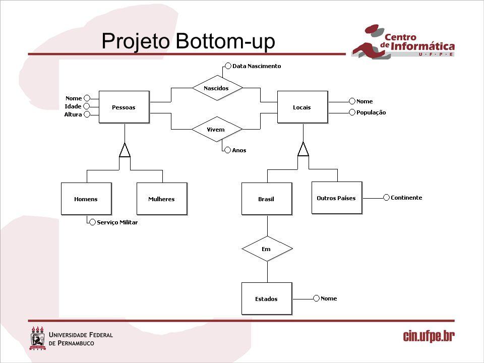 Projeto Bottom-up