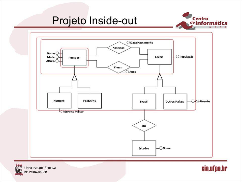 Projeto Inside-out