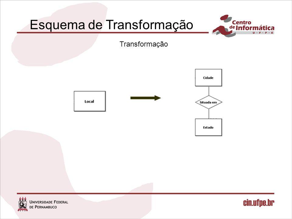 Esquema de Transformação